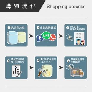 購物流程2.jpg